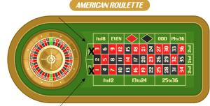 Cryptocurrency casino no house edge